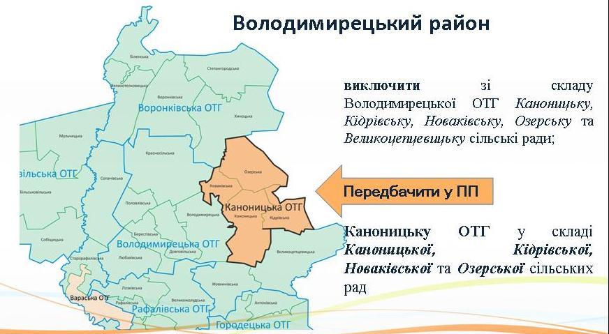 Внесли зміни до перспективного плану громад Володимиреччини
