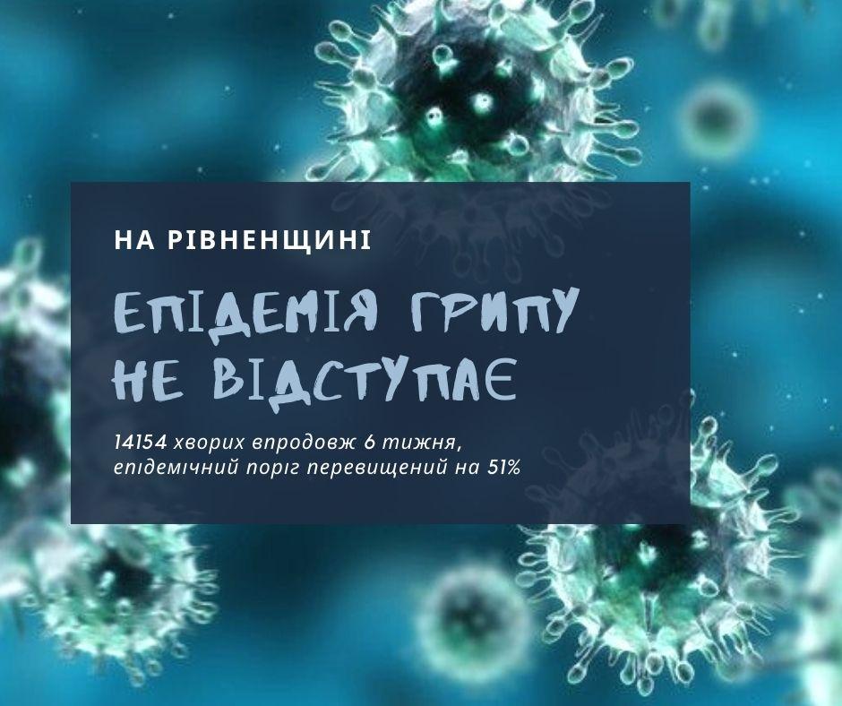 На Рівненщині продовжує зростати кількість хворих на грип