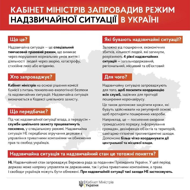 Режим надзвичайної ситуації на території України на 30 днів