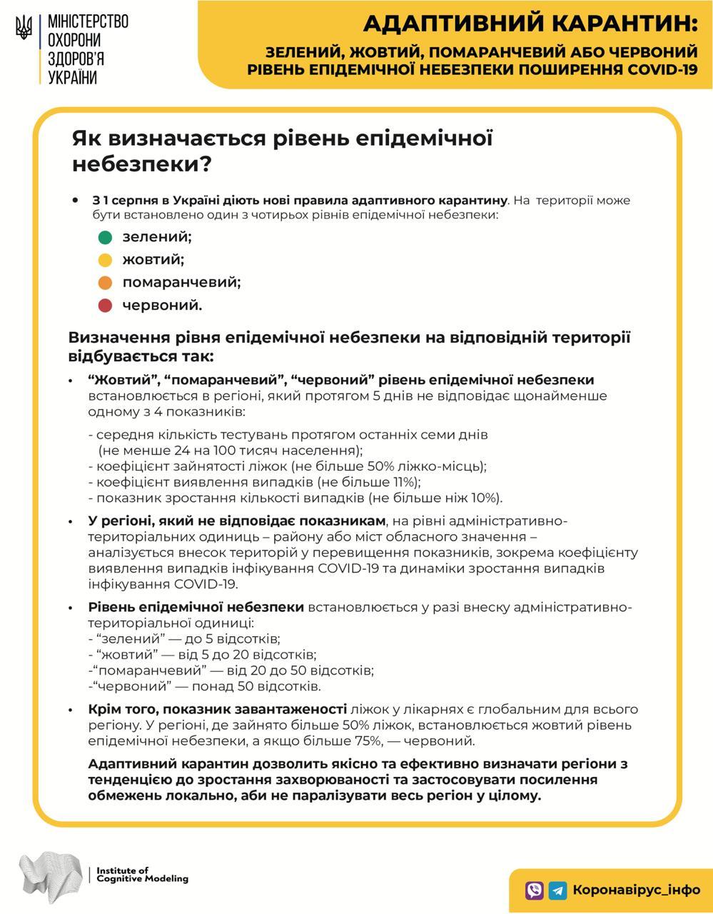 Міністр охорони здоров'я України роз'яснив, як поводити себе під час адаптивного карантину, фото-1